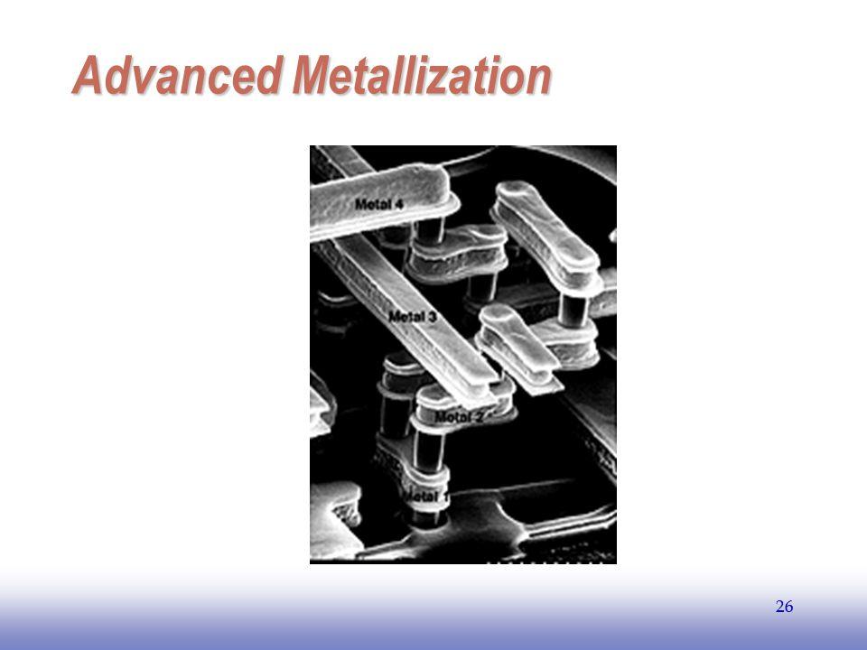 EE141 26 Advanced Metallization 26