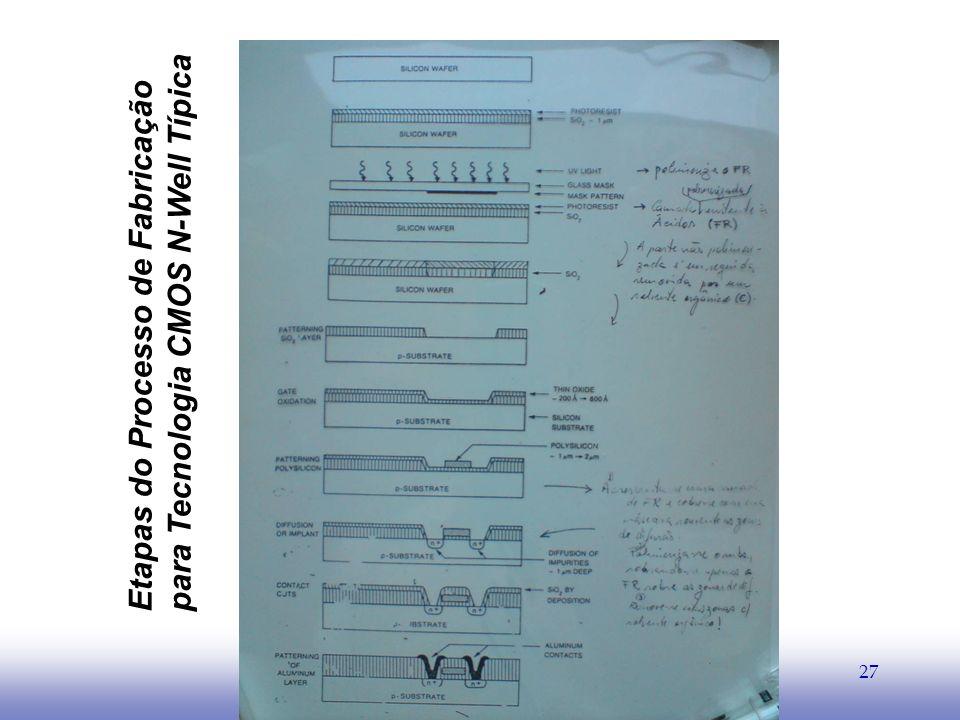 EE141 27 Etapas do Processo de Fabricaçãopara Tecnologia CMOS N-Well Típica