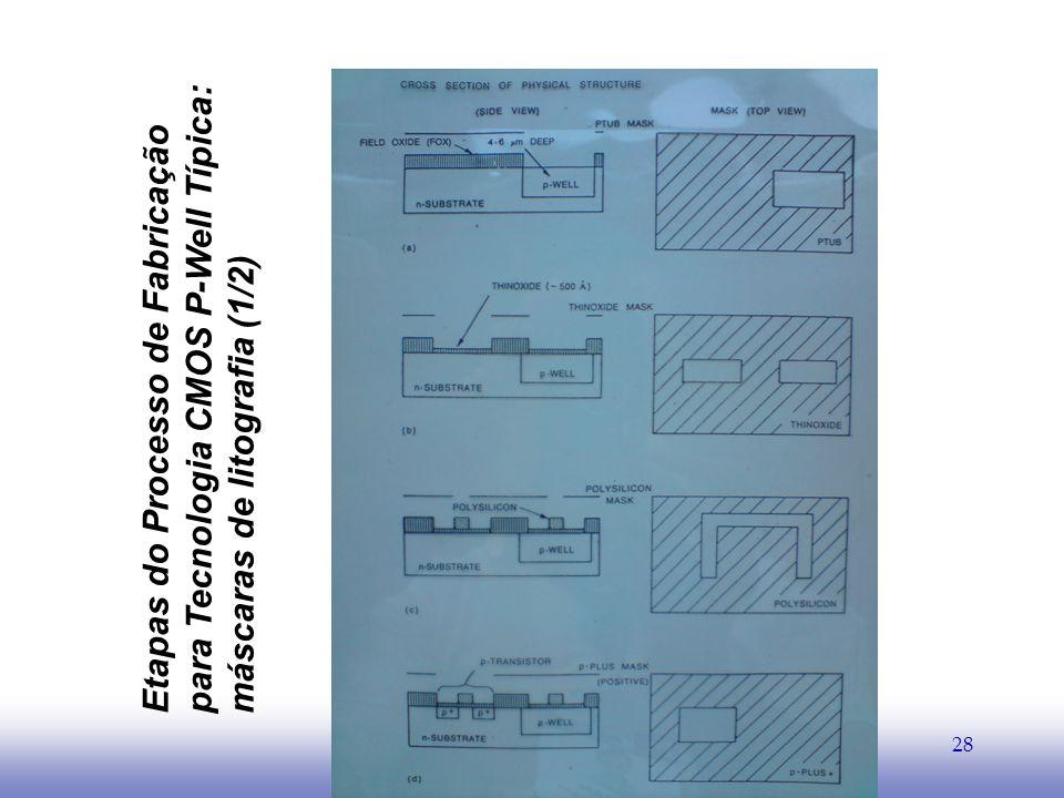 EE141 28 Etapas do Processo de Fabricaçãopara Tecnologia CMOS P-Well Típica:máscaras de litografia (1/2)