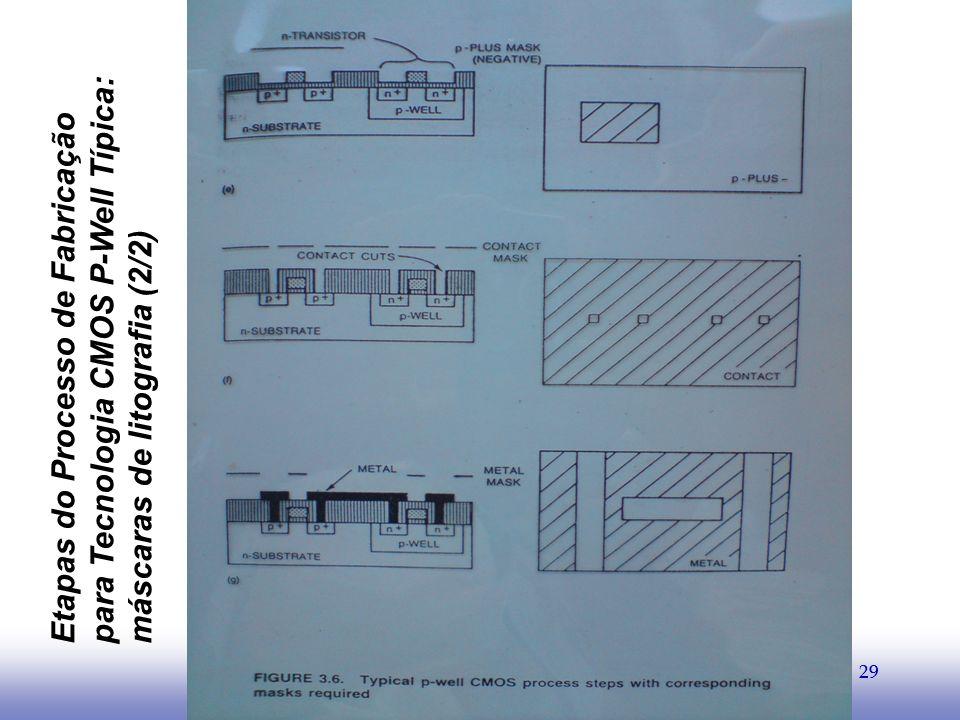EE141 29 Etapas do Processo de Fabricaçãopara Tecnologia CMOS P-Well Típica:máscaras de litografia (2/2)