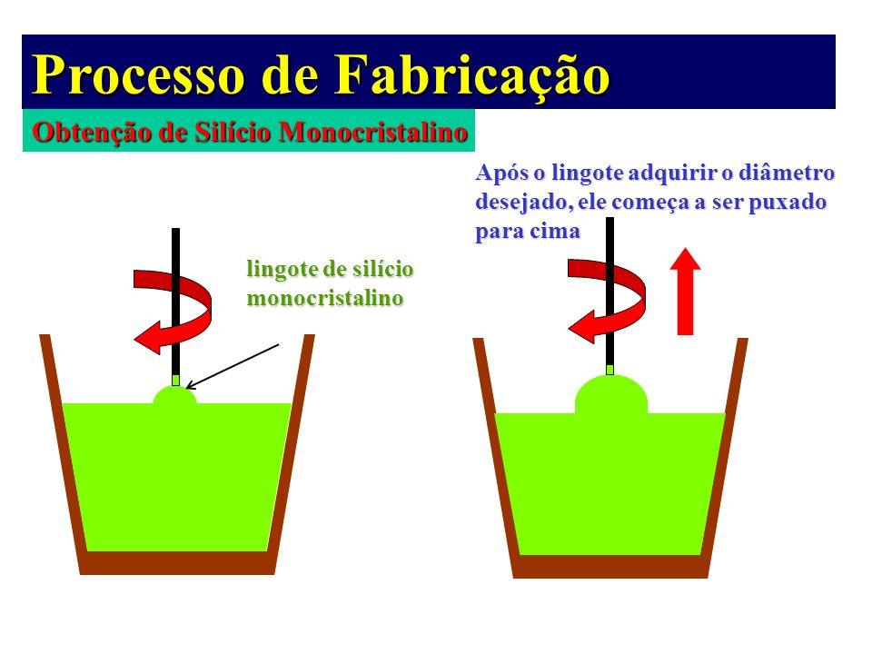 Obtenção de Silício Monocristalino lingote de silício monocristalino Após o lingote adquirir o diâmetro desejado, ele começa a ser puxado para cima Pr