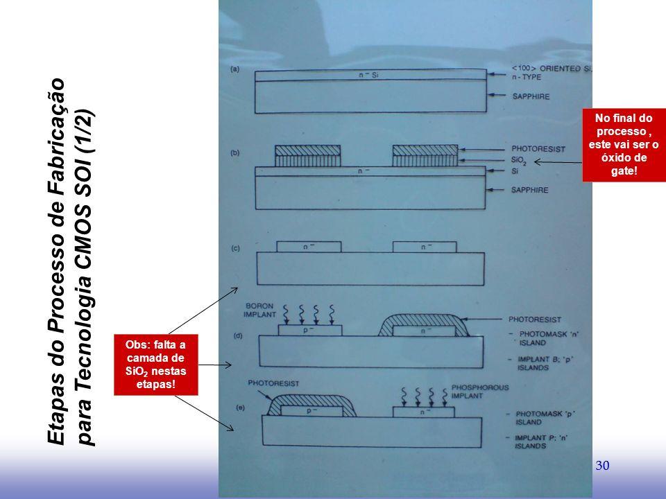 EE141 30 Obs: falta a camada de SiO 2 nestas etapas! Etapas do Processo de Fabricaçãopara Tecnologia CMOS SOI (1/2) No final do processo, este vai ser