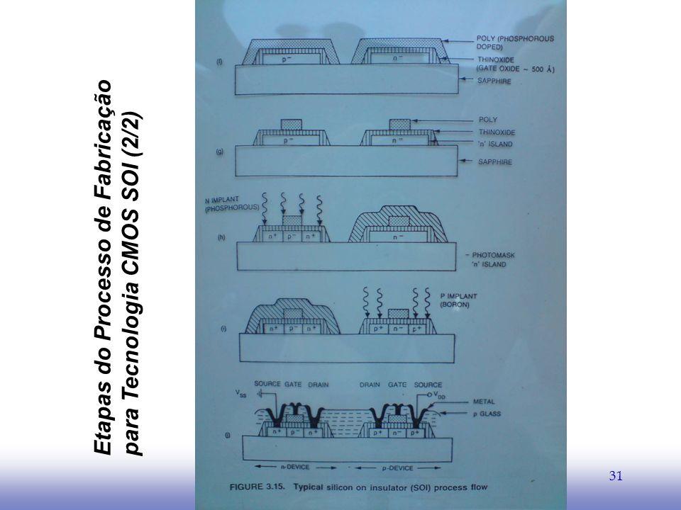 EE141 31 Etapas do Processo de Fabricaçãopara Tecnologia CMOS SOI (2/2)