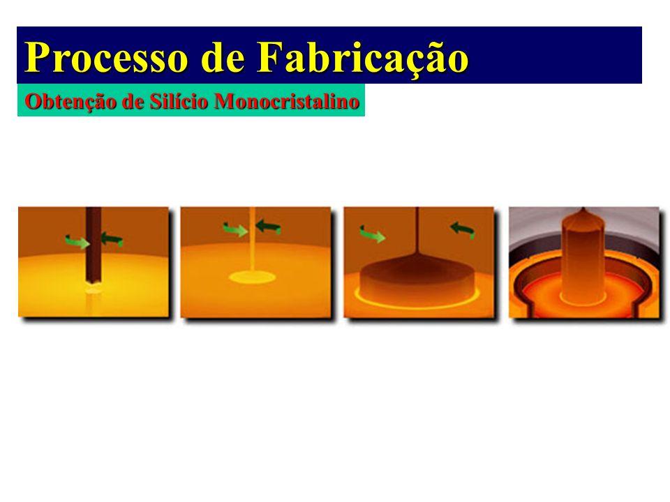 Obtenção de Silício Monocristalino Processo de Fabricação