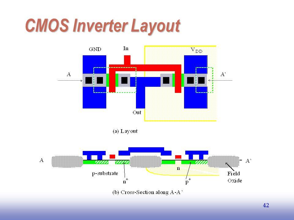 EE141 42 CMOS Inverter Layout 42