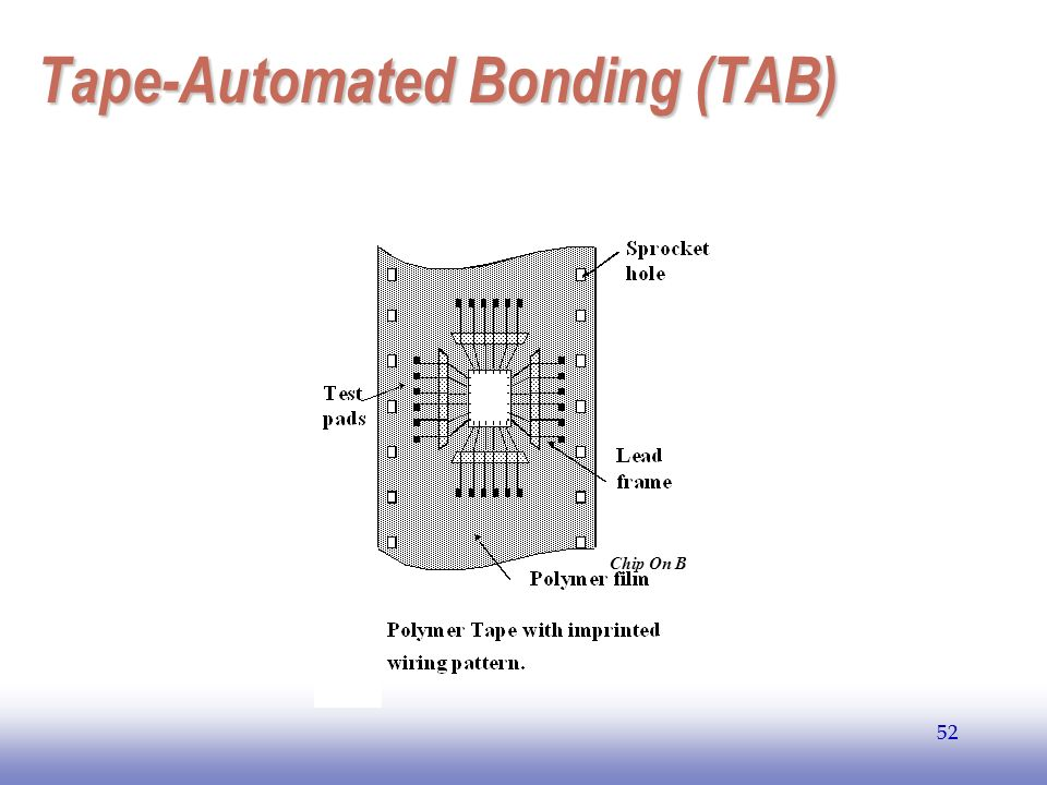 EE141 52 Tape-Automated Bonding (TAB) 52 Chip On Board (COB)