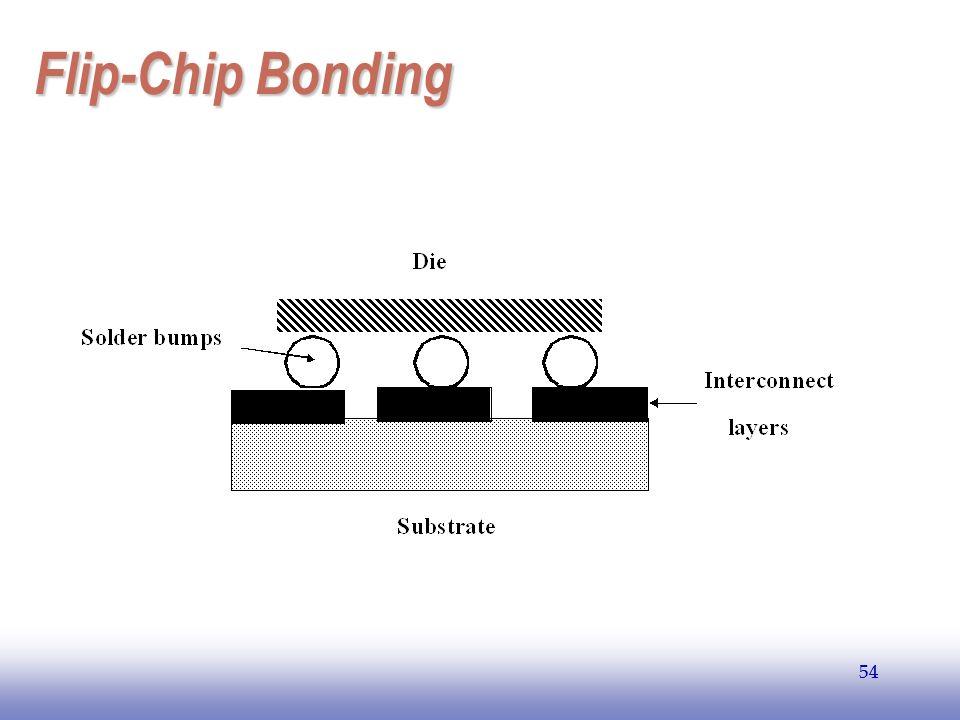 EE141 54 Flip-Chip Bonding 54