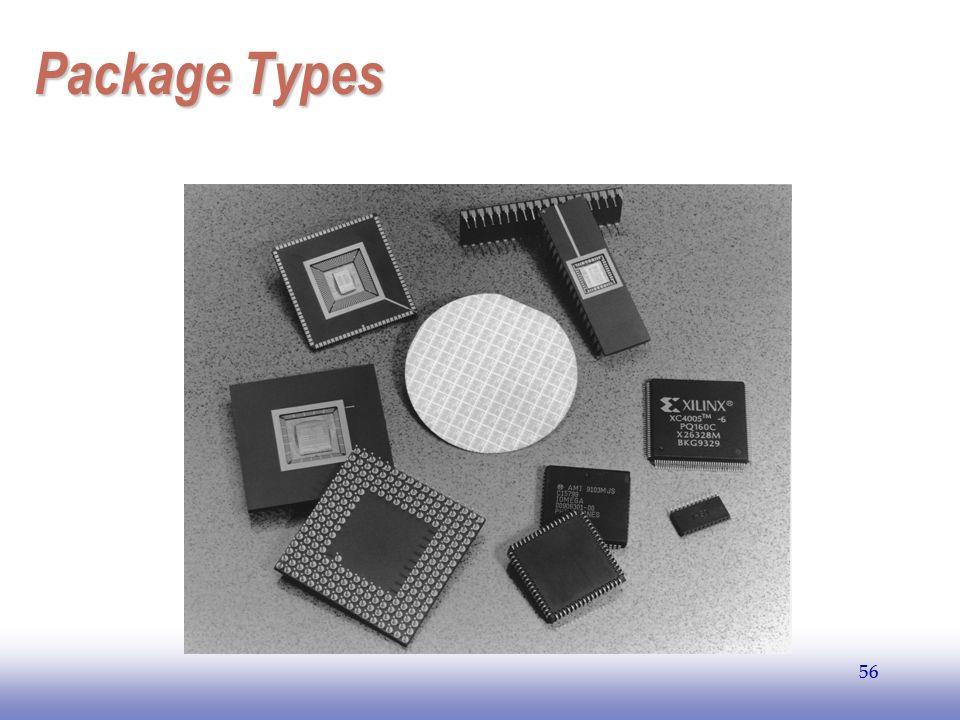 EE141 56 Package Types 56