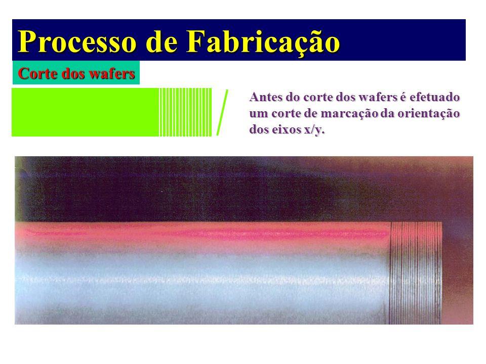 Corte dos wafers Processo de Fabricação Antes do corte dos wafers é efetuado um corte de marcação da orientação dos eixos x/y.