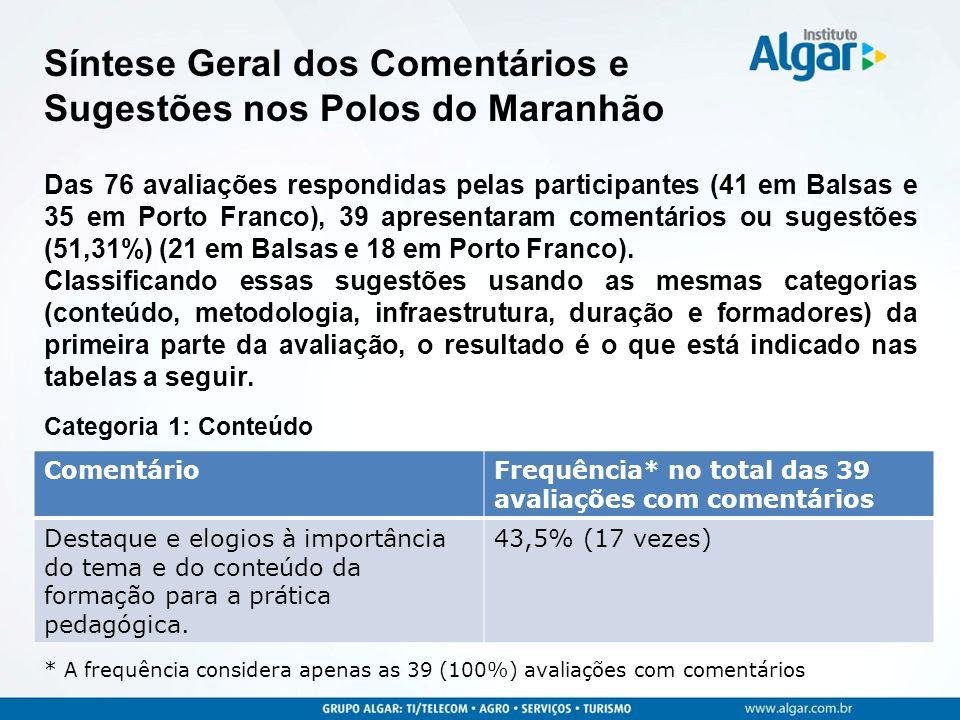 Síntese Geral dos Comentários e Sugestões nos Polos do Maranhão Das 76 avaliações respondidas pelas participantes (41 em Balsas e 35 em Porto Franco),