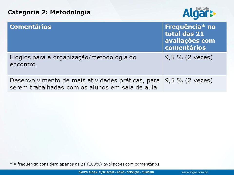 Categoria 2: Metodologia * A frequência considera apenas as 21 (100%) avaliações com comentários ComentáriosFrequência* no total das 21 avaliações com