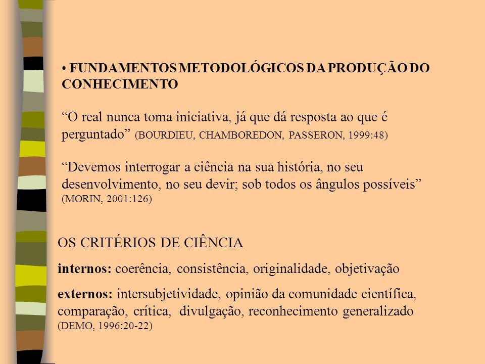 FUNDAMENTOS METODOLÓGICOS DA PRODUÇÃO DO CONHECIMENTO O real nunca toma iniciativa, já que dá resposta ao que é perguntado (BOURDIEU, CHAMBOREDON, PAS