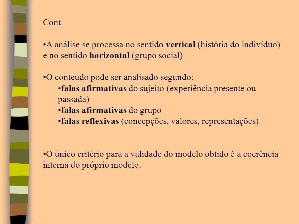 Cont. A análise se processa no sentido vertical (história do indivíduo) e no sentido horizontal (grupo social) O conteúdo pode ser analisado segundo: