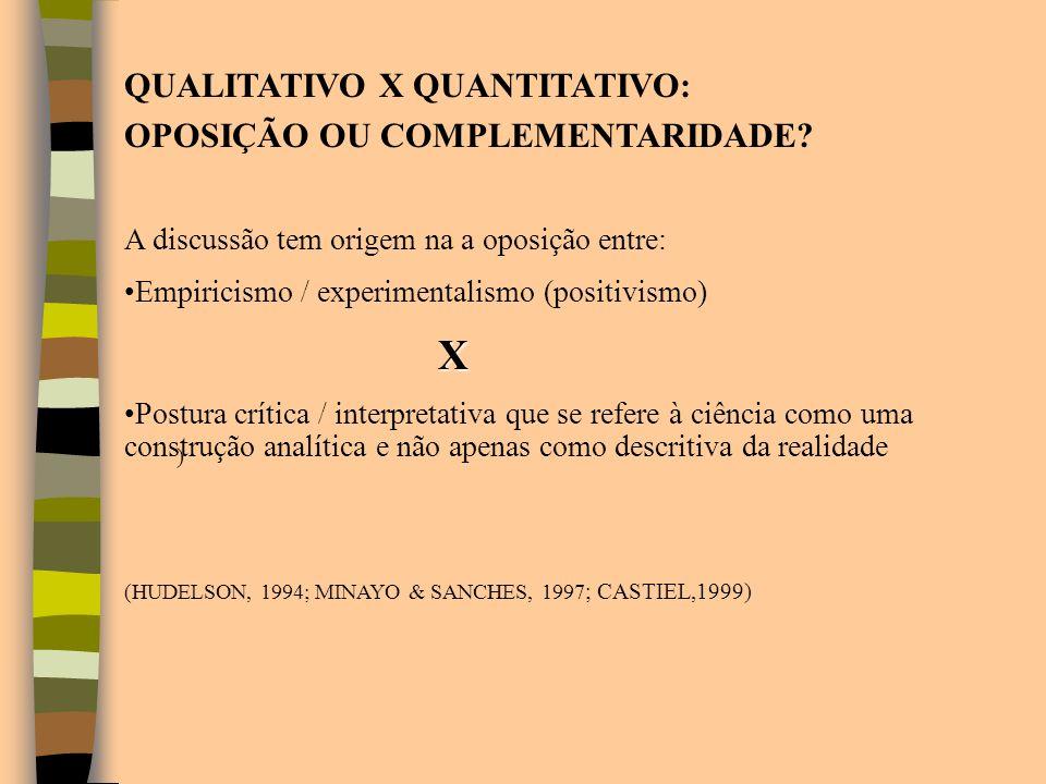 QUALITATIVO X QUANTITATIVO: OPOSIÇÃO OU COMPLEMENTARIDADE? A discussão tem origem na a oposição entre: Empiricismo / experimentalismo (positivismo)X P