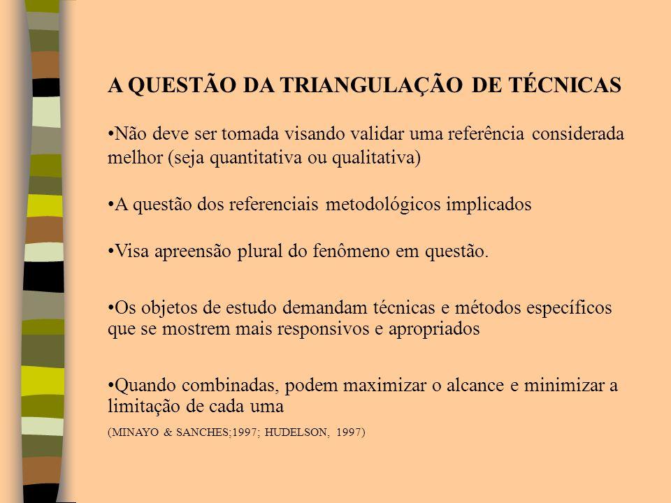 EXEMPLO DE PESQUISA USANDO TRIANGULAÇÃO PROJETO:Homens, violência e saúde:uma contribuição para o campo de pesquisa e intervenção em gênero, violência doméstica e saúde (COUTO & SCHRAIBER, 2002) OBJETIVOS: 1.
