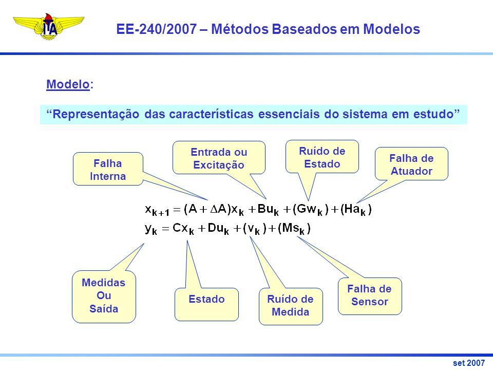 EE-240/2007 – Métodos Baseados em Modelos set 2007 Modelo: Representação das características essenciais do sistema em estudo Estado Medidas Ou Saída Entrada ou Excitação Ruído de Estado Ruído de Medida Falha de Atuador Falha de Sensor Falha Interna