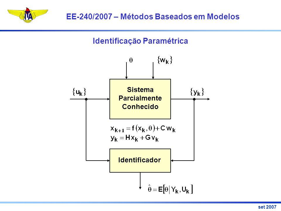 EE-240/2007 – Métodos Baseados em Modelos set 2007 Identificador Sistema Parcialmente Conhecido Identificação Paramétrica
