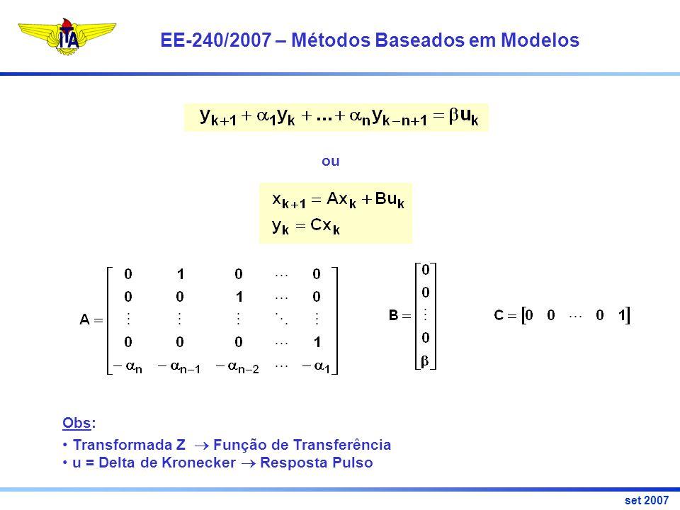 EE-240/2007 – Métodos Baseados em Modelos set 2007 ou Obs: Transformada Z Função de Transferência u = Delta de Kronecker Resposta Pulso
