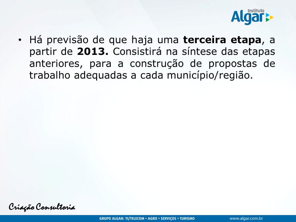 Criação Consultoria Outras formas de comunicação Acesso: www.institutoalgar.org.br Programas Sociais Algar Educa www.institutoalgar.org.br