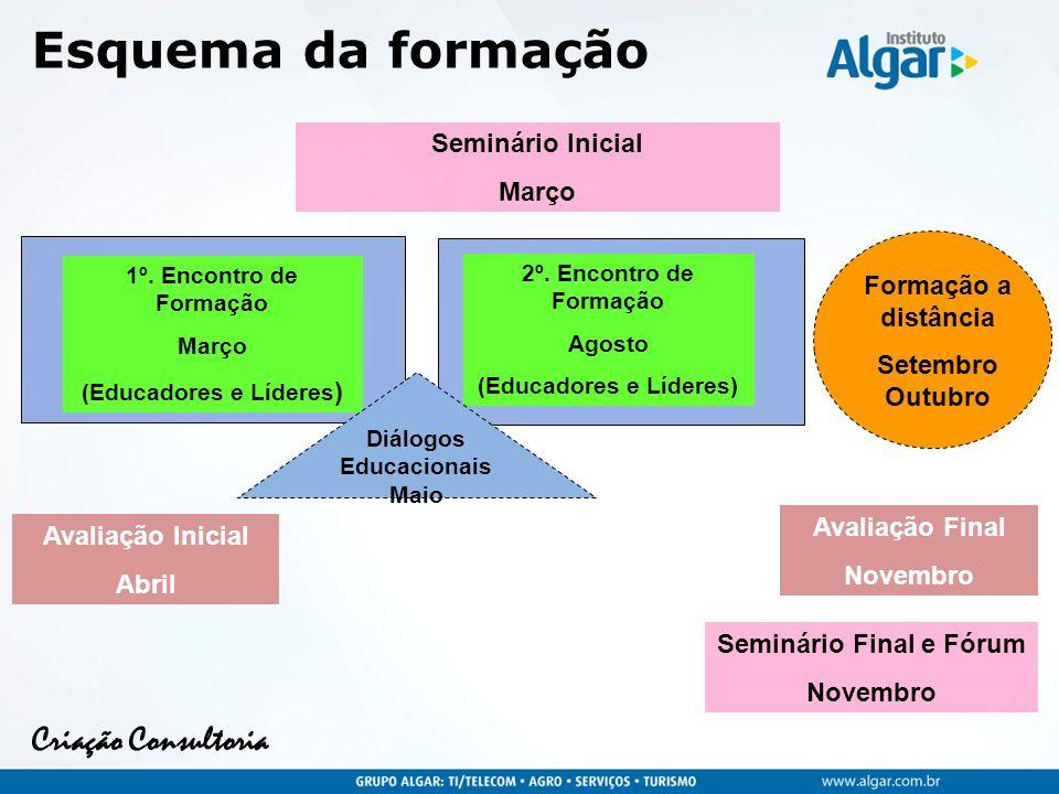 Criação Consultoria Algar Educa Assessoria Educacional Criação Consultoria Av.