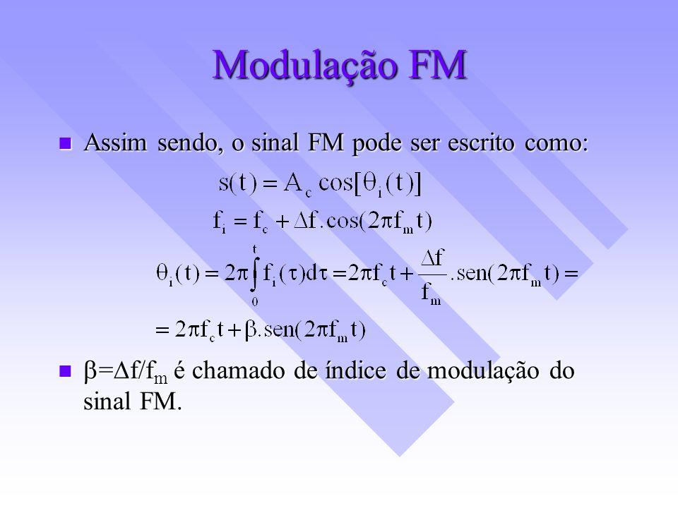 Modulação FM Assim sendo, o sinal FM pode ser escrito como: Assim sendo, o sinal FM pode ser escrito como: = f/f m é chamado de índice de modulação do
