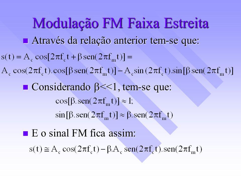 Modulação FM Faixa Estreita Através da relação anterior tem-se que: Através da relação anterior tem-se que: Considerando <<1, tem-se que: Considerando