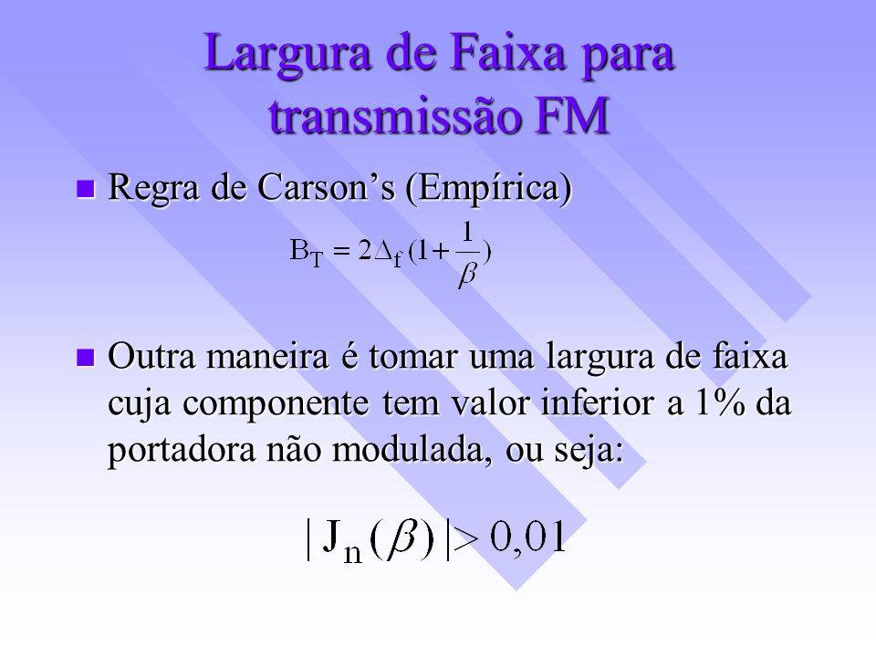 Largura de Faixa para transmissão FM Regra de Carsons (Empírica) Regra de Carsons (Empírica) Outra maneira é tomar uma largura de faixa cuja component