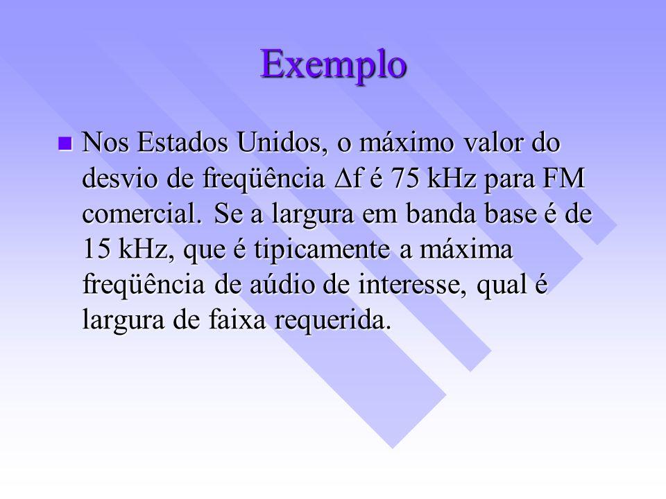 Exemplo Nos Estados Unidos, o máximo valor do desvio de freqüência f é 75 kHz para FM comercial. Se a largura em banda base é de 15 kHz, que é tipicam