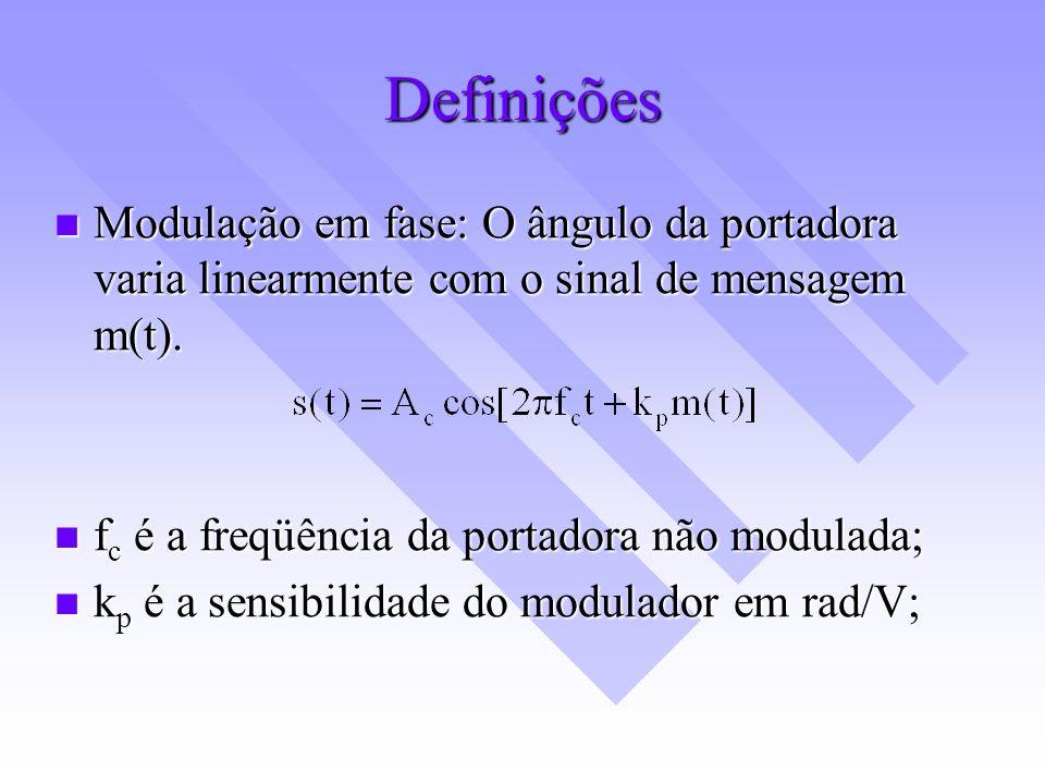 Definições Modulação em fase: O ângulo da portadora varia linearmente com o sinal de mensagem m(t). Modulação em fase: O ângulo da portadora varia lin