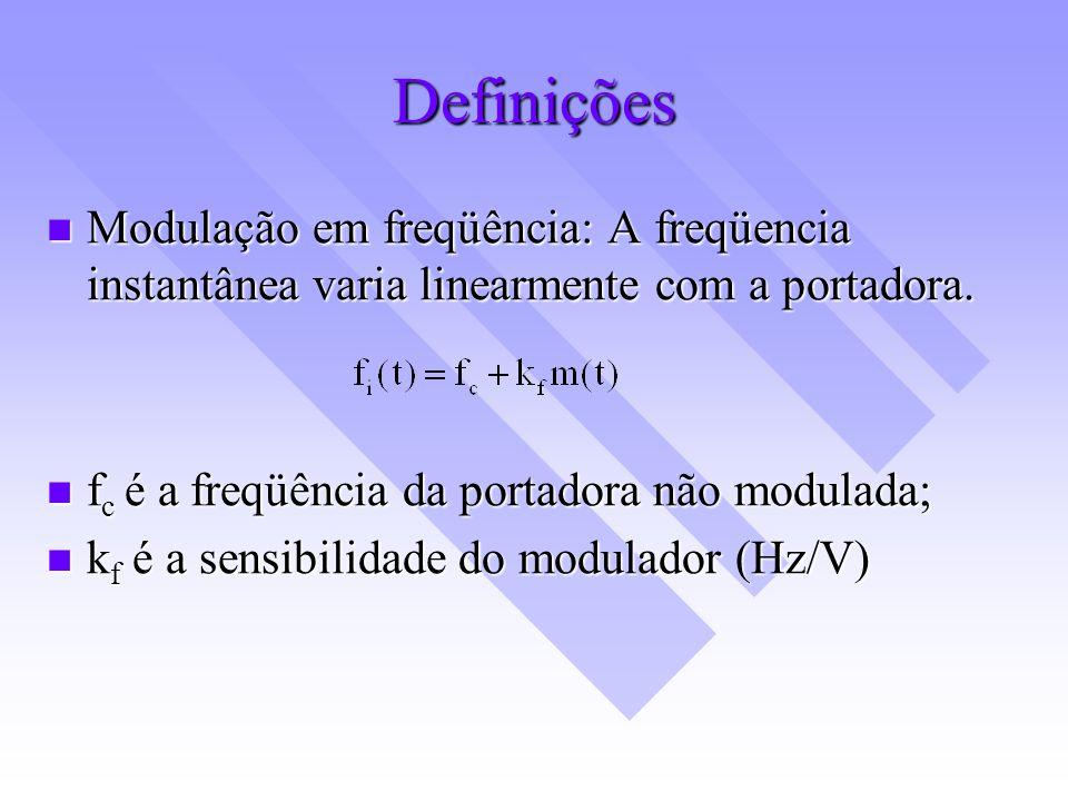 Definições Modulação em freqüência: A freqüencia instantânea varia linearmente com a portadora. Modulação em freqüência: A freqüencia instantânea vari