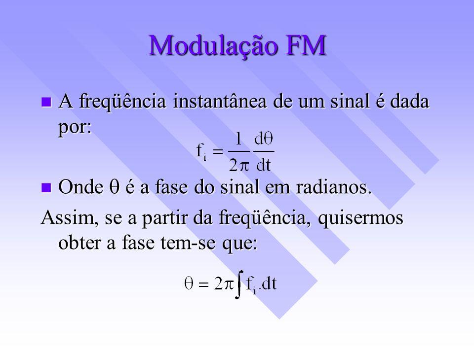 Modulação FM Assim, se quisermos obter um sinal FM, tem-se que: Assim, se quisermos obter um sinal FM, tem-se que: Substituindo (2) em (3), tem-se que: Substituindo (2) em (3), tem-se que: Finalmente, tem-se o sinal FM, dado por: Finalmente, tem-se o sinal FM, dado por: