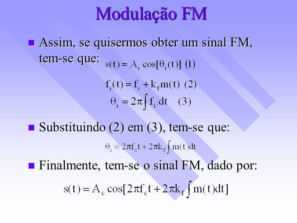 Modulação FM Assim, se quisermos obter um sinal FM, tem-se que: Assim, se quisermos obter um sinal FM, tem-se que: Substituindo (2) em (3), tem-se que