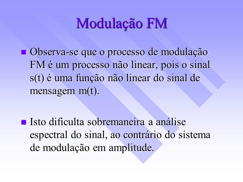 Modulação FM Consideremos um sinal senoidal como sinal modulador.