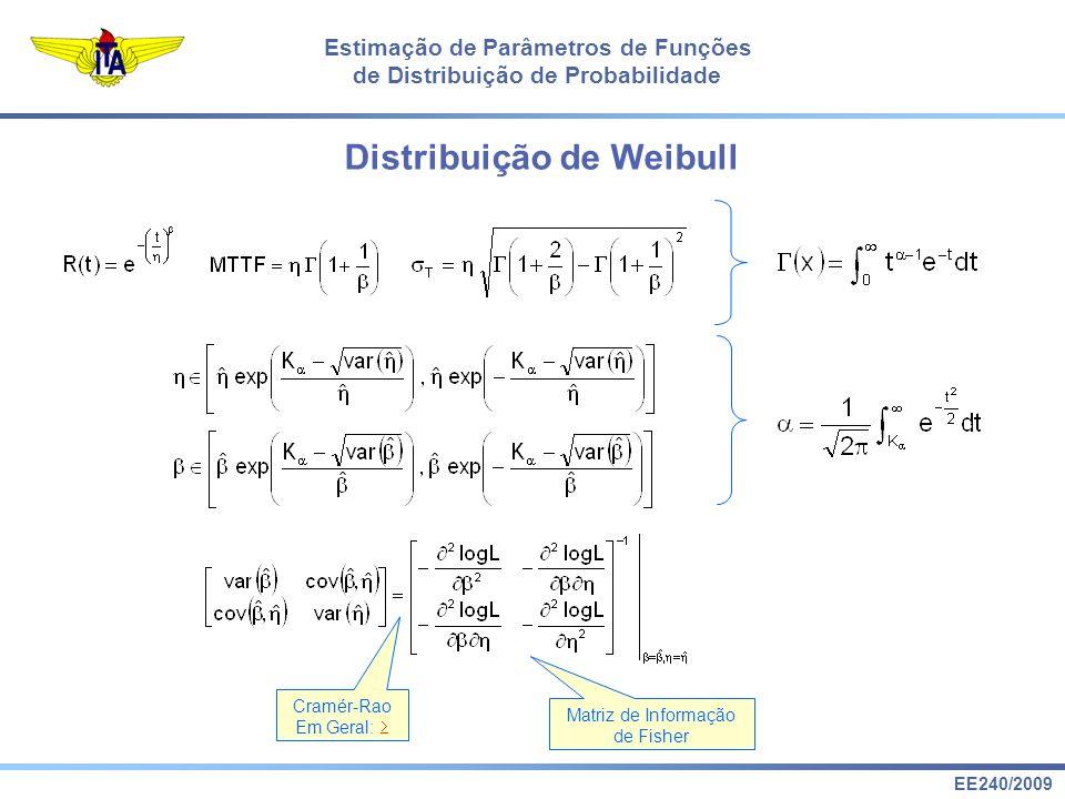 EE240/2009 Estimação de Parâmetros de Funções de Distribuição de Probabilidade Distribuição de Weibull Matriz de Informação de Fisher Cramér-Rao Em Geral: