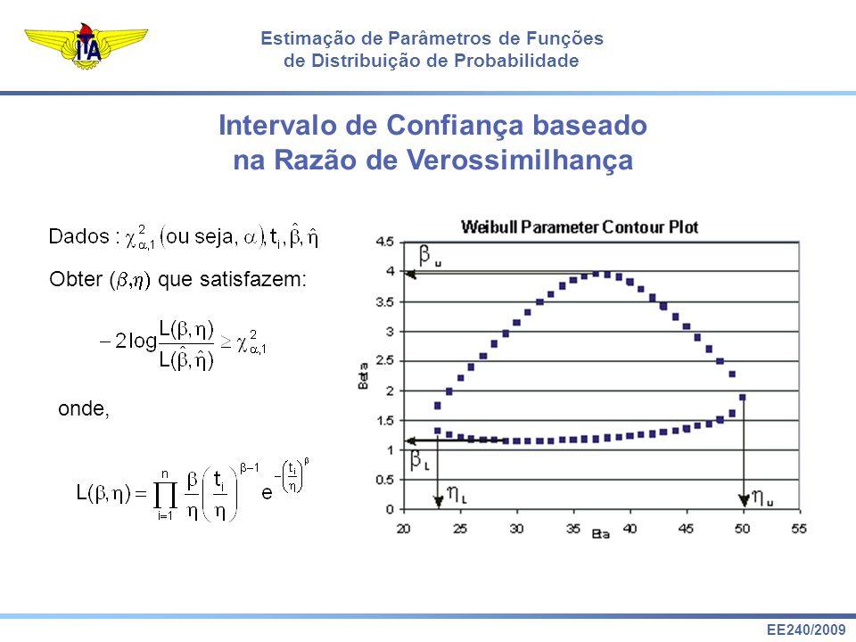 EE240/2009 Estimação de Parâmetros de Funções de Distribuição de Probabilidade Intervalo de Confiança baseado na Razão de Verossimilhança Obter ( que