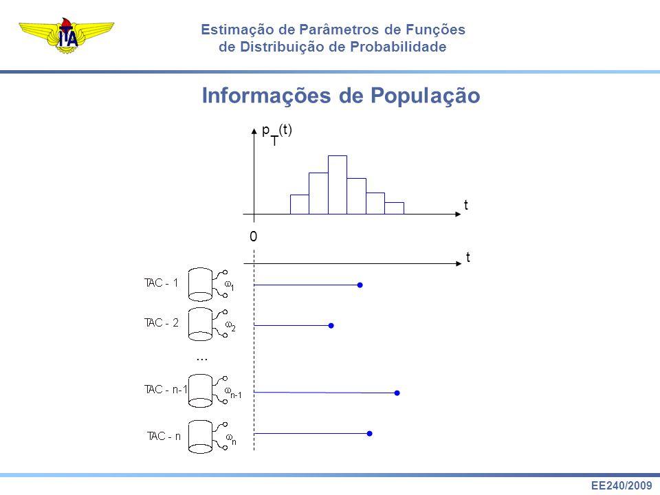 EE240/2009 Estimação de Parâmetros de Funções de Distribuição de Probabilidade p (t) T t Densidade de Probabilidade F (t) T t Distribuição de Probabilidade (Unreliability, Q(t) ) 1 R(t) = 1 – F (t) 0 t 1 T Função de Confiabilidade (Reliability) Distribuição de Probabilidade
