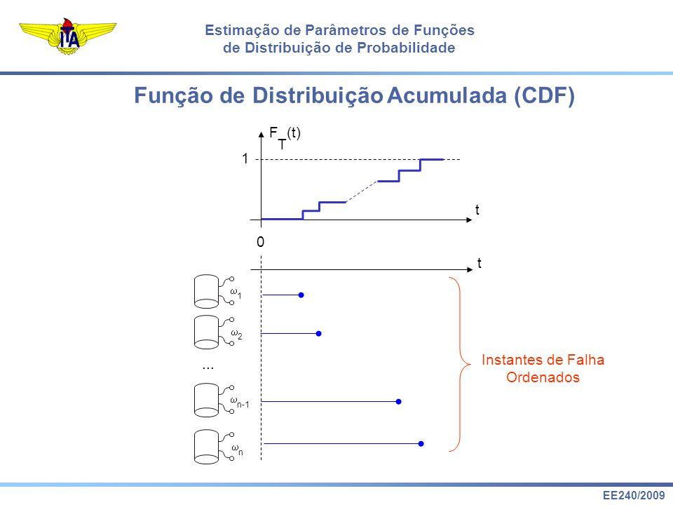 EE240/2009 Estimação de Parâmetros de Funções de Distribuição de Probabilidade t... 1 2 n-1 n 0 F (t) T t 1 Função de Distribuição Acumulada (CDF) Ins