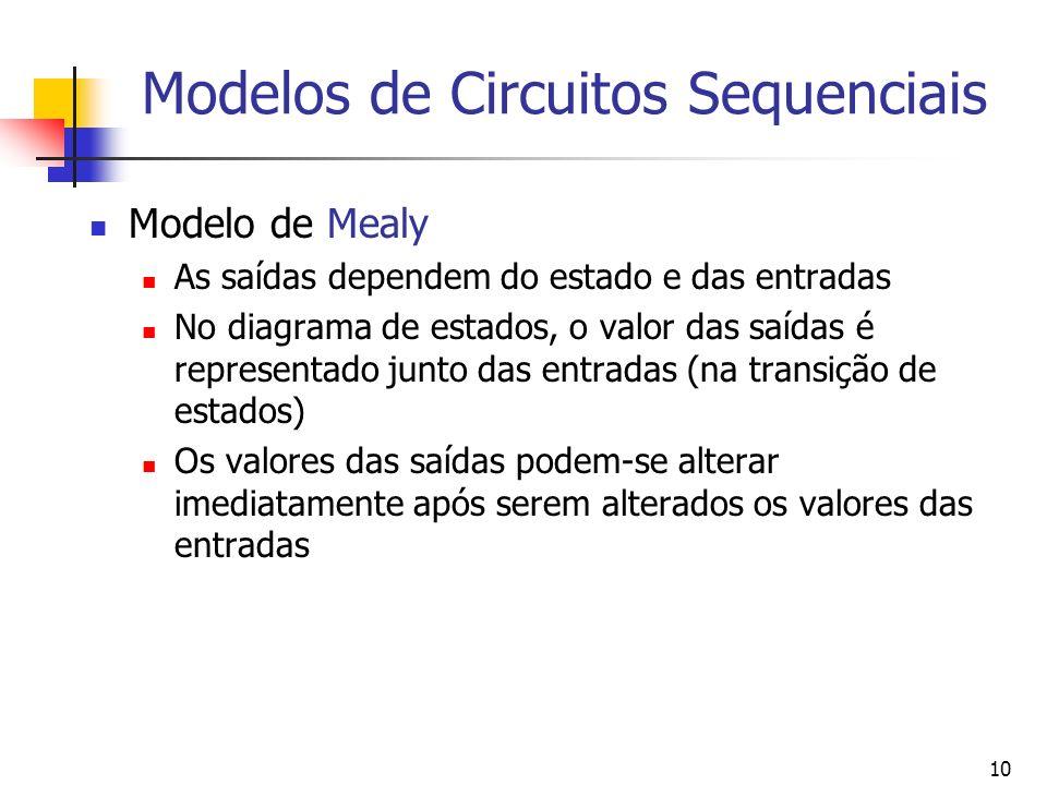 10 Modelos de Circuitos Sequenciais Modelo de Mealy As saídas dependem do estado e das entradas No diagrama de estados, o valor das saídas é representado junto das entradas (na transição de estados) Os valores das saídas podem-se alterar imediatamente após serem alterados os valores das entradas