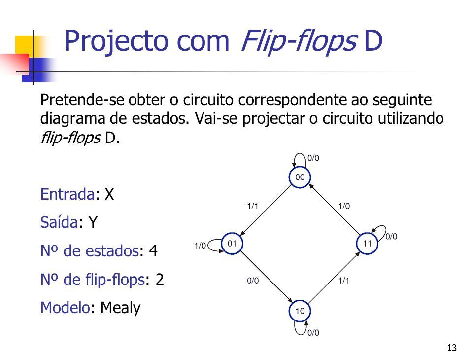 13 Projecto com Flip-flops D Pretende-se obter o circuito correspondente ao seguinte diagrama de estados.