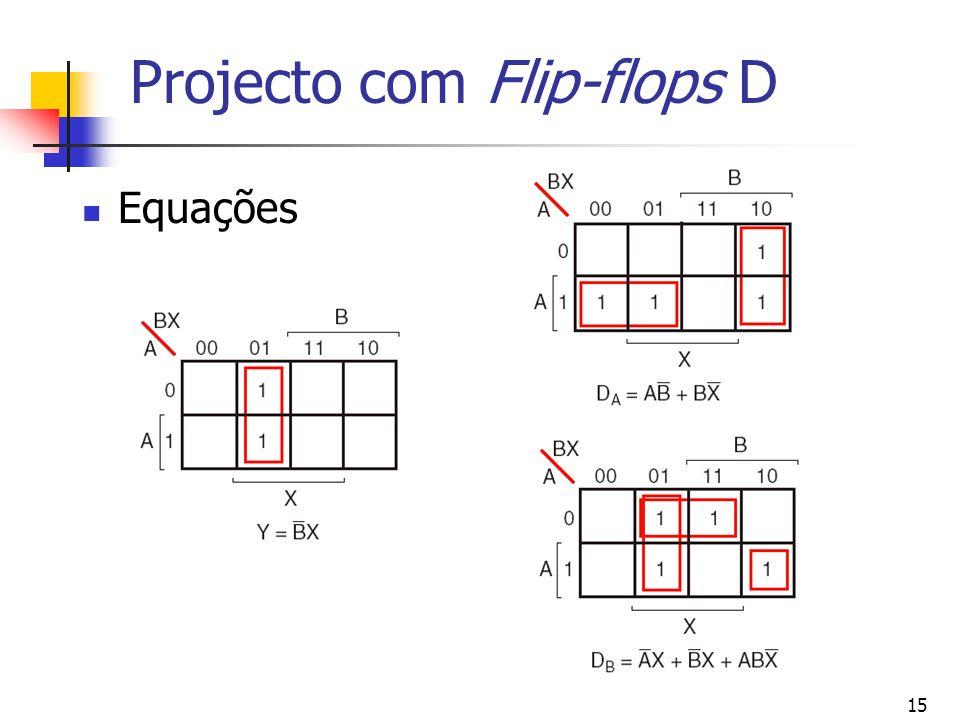15 Projecto com Flip-flops D Equações