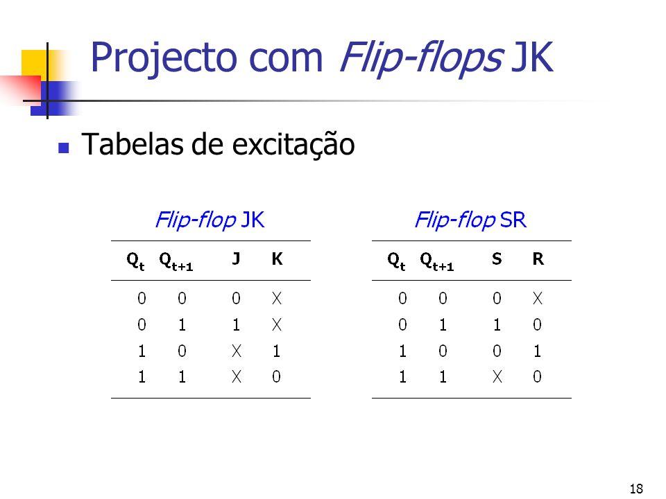 18 Projecto com Flip-flops JK Tabelas de excitação