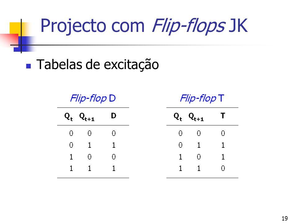 19 Projecto com Flip-flops JK Tabelas de excitação
