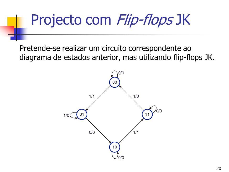 20 Projecto com Flip-flops JK Pretende-se realizar um circuito correspondente ao diagrama de estados anterior, mas utilizando flip-flops JK.