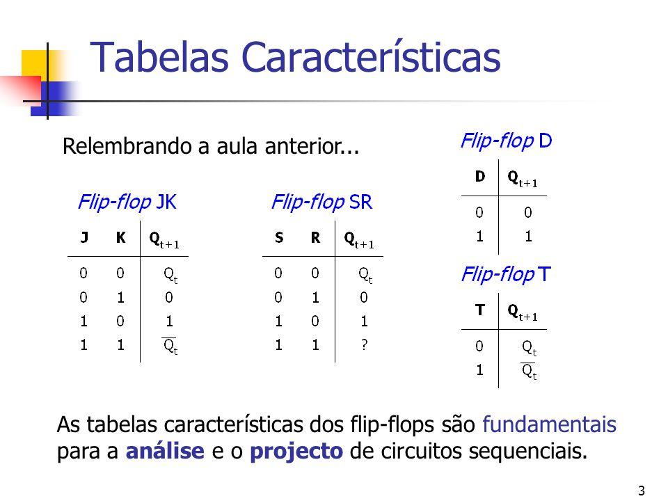 3 Tabelas Características As tabelas características dos flip-flops são fundamentais para a análise e o projecto de circuitos sequenciais.