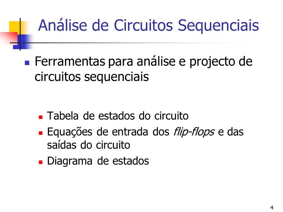 4 Análise de Circuitos Sequenciais Ferramentas para análise e projecto de circuitos sequenciais Tabela de estados do circuito Equações de entrada dos flip-flops e das saídas do circuito Diagrama de estados