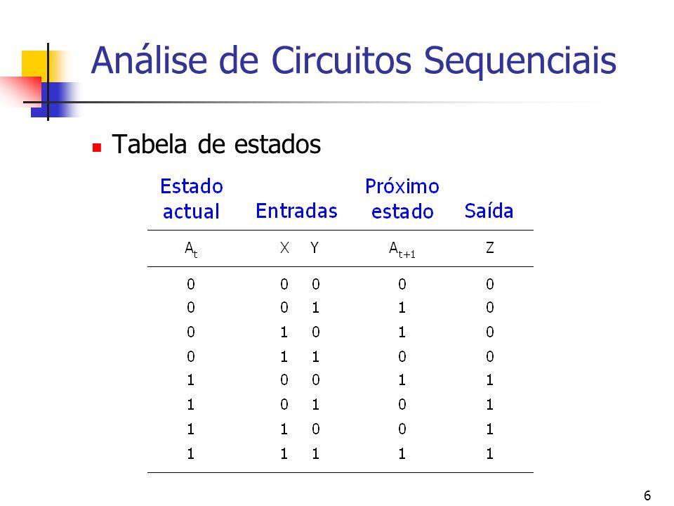 6 Análise de Circuitos Sequenciais Tabela de estados
