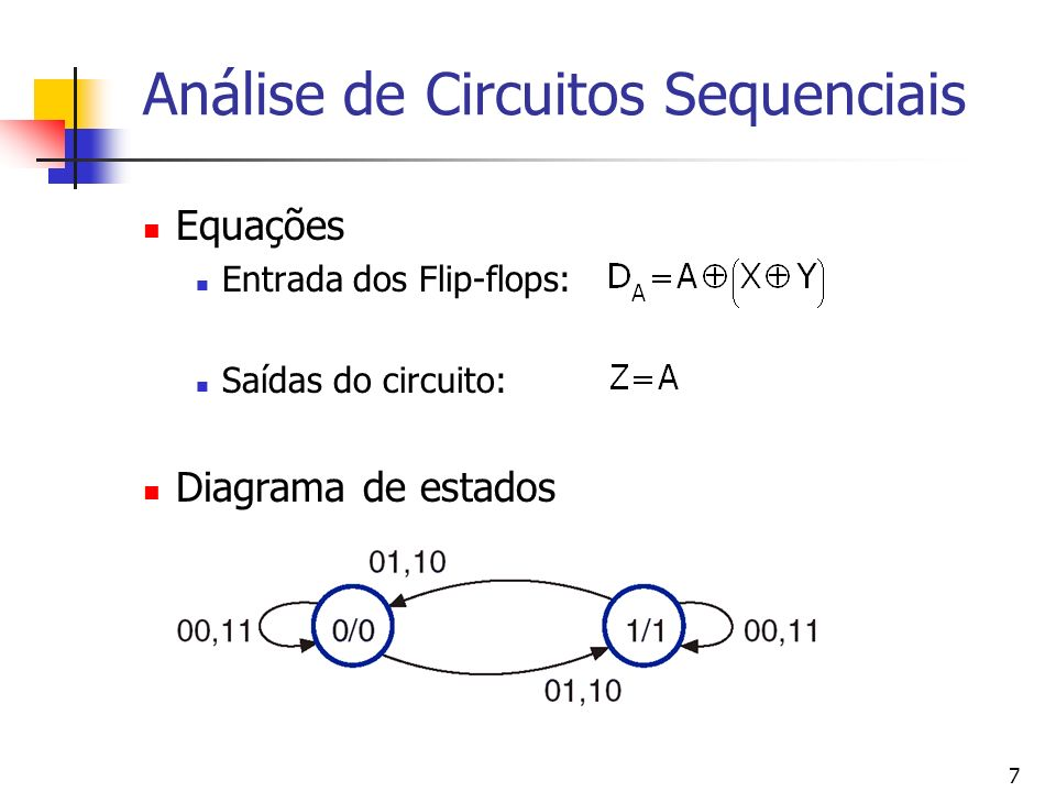 7 Análise de Circuitos Sequenciais Equações Entrada dos Flip-flops: Saídas do circuito: Diagrama de estados