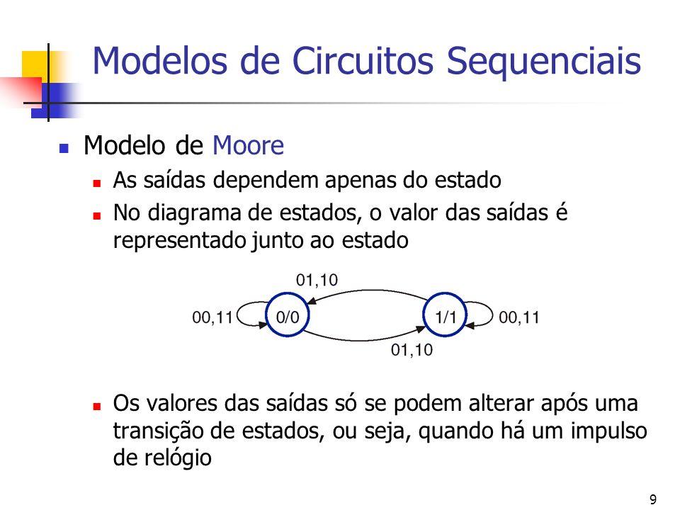 9 Modelos de Circuitos Sequenciais Modelo de Moore As saídas dependem apenas do estado No diagrama de estados, o valor das saídas é representado junto ao estado Os valores das saídas só se podem alterar após uma transição de estados, ou seja, quando há um impulso de relógio