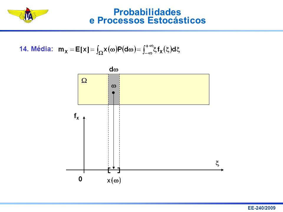 Probabilidades e Processos Estocásticos EE-240/2009 14. Média: 0 fxfx