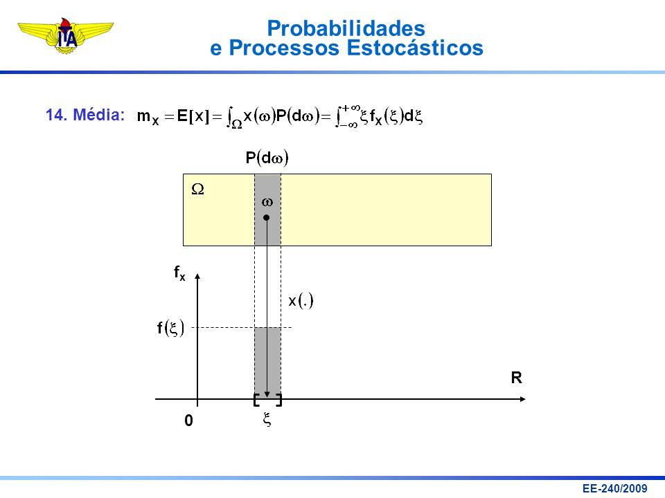 Probabilidades e Processos Estocásticos EE-240/2009 14. Média: 0 fxfx R